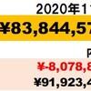 8合目到達】2020年11月資産状況