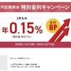 住信SBIネット銀行「円定期預金」満期
