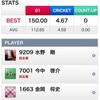 PDL 大阪1のチーム