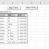 【備忘録】Excel VBA マクロで テキストフィルター使用時に .End(xlUP).Row ではうまくいかなかった時の解決法