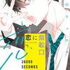 少女漫画「恋に無駄口」の日常に潜む無駄探し!イケメン達の青春ラブストーリー