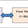 Windowsで作成したDLLをJavaより呼び出して使用する