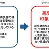 逢坂誠二議員(立憲民主党)が「災害は補正予算で対処しろ」と『災害復旧用の予備費』の存在を無視した批判ツイートを行う