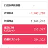 2018.11/8 220,500円