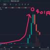 仮想通貨(ビットコイン)の投資を今からはじめて、どれくらい儲かるのか?【徹底解説】