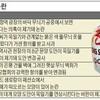 韓国ネタ。文大統領の政策、韓国経済、その他。