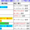 美浦・堀宣行厩舎の調教カレンダー[春分の日編]