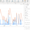 PrestoのデータをPower BIで可視化する