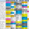 【明日のメインレース予想(下関S・小倉)】2021/2/28(日)