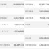 4/2(火)本日の損益+14,780円