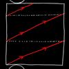 楕円面上の測地線