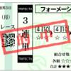 【競馬の復習】日経新春杯の3日間開催を振り返って