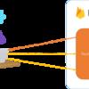 STEP 1での成果物 (STEP 1 : 誰でも読み込み・書き込みできるタスク管理アプリを作る - React + Redux + Firebase チュートリアル)