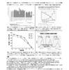 産婦人科・生殖医学で広報・政治活動に使われているグラフの科学的根拠の検討 (第26回日本家族社会学会大会報告:2016-09-11 (日))