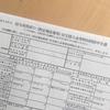 会社員が行う「住宅ローン減税」1年目の確定申告