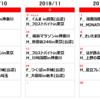 【関東マラソン大会】主要レースをまとめてみた