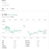SBIネオモバイル証券/KDDI(9433)を追加購入しました(2020年9月4週目)