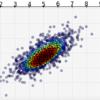 Variational Autoencoderの中間層データの構造(MNIST)