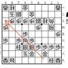 【左玉】8筋攻めのパターン 美濃囲い編