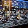 【ゲーム】ドラクエ8(PS版)ラスボスクリアしました!