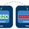 マルチホストでのDocker Container間通信 第1回: Dockerネットワークの基礎