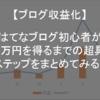 【徹底解説】はてなブログ初心者が収入1万円を得るまでの具体的ステップ~ブログを収益化しよう~