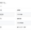 【ブログ&youtube】10000pv&10000視聴数、達成!