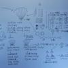 トピックス(8)ズールーの概念と貝の文化(12)