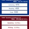 第222回 TOEIC L&Rテスト結果発表と今後のビジョン
