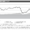 大和-iFree 新興国債券インデックス運用報告書(2020年07月06日決算)が交付