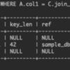 MySQLで行うパフォーマンスチューニング