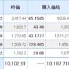 【2021年9月10日投資結果】日本株の保有株は大幅高。そしてベガコーポレーションは8月の月次業績を発表!