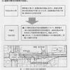 【京大農場】16m?15m?10m!?避難路の幅員の基準が曖昧なのに強制収用?