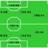 【試合レビュー】「地固まる連勝!」リーグ戦第8節*清水エスパルス戦(◯2-0)