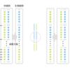 超遺伝子と減数分裂で理解するイーブイ進化の仕組み(2)