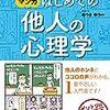 """PDCA日記 / Diary Vol. 211「アンバランスな関係は長続きしない」/ """"Unbalanced relationships do not last"""""""