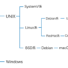 UNIX系OSを大まかに知る