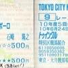 レース観戦アーカイブス(Vol.6 1998帝王賞)