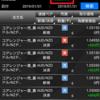 トライオートFX運用成績発表【2019年1月】