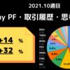 今週My PFは【+14%】2021年week 10の米国株資産推移