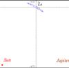 TI-Nspire & Lua / 常微分方程式の数値解法 / 応用例 / 円制限三体問題 1 / トロヤ群小惑星の秤動 / Fehlberg 法