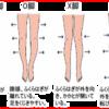 総合学科の課題研究紹介①  「O脚の原因と改善方法」(医療)