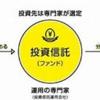 """株・投資信託をお持ちの方へ""""(-""""""""-)"""""""