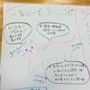 「2030年未来の学び」を考えるアイデアソン☆参加報告