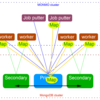 自然言語解析 in MONMO(前編)