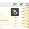 海外株式(9/18時点)