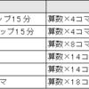 【2021夏期講習の費用比較】サピックス・四谷大塚・早稲田アカデミー