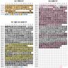 iPhoneのHTMLメールで化ける漢字がある