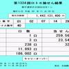 第1334回ロト6抽選結果(2018年11月29日)
