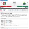 2019-08-21 カープ第116戦(マツダスタジアム:現地観戦)◯5対4 ヤクルト(59勝54敗3分)9回の中崎劇場を現地で堪能。寿命が縮まるかと思った。遠藤、プロ初勝利。